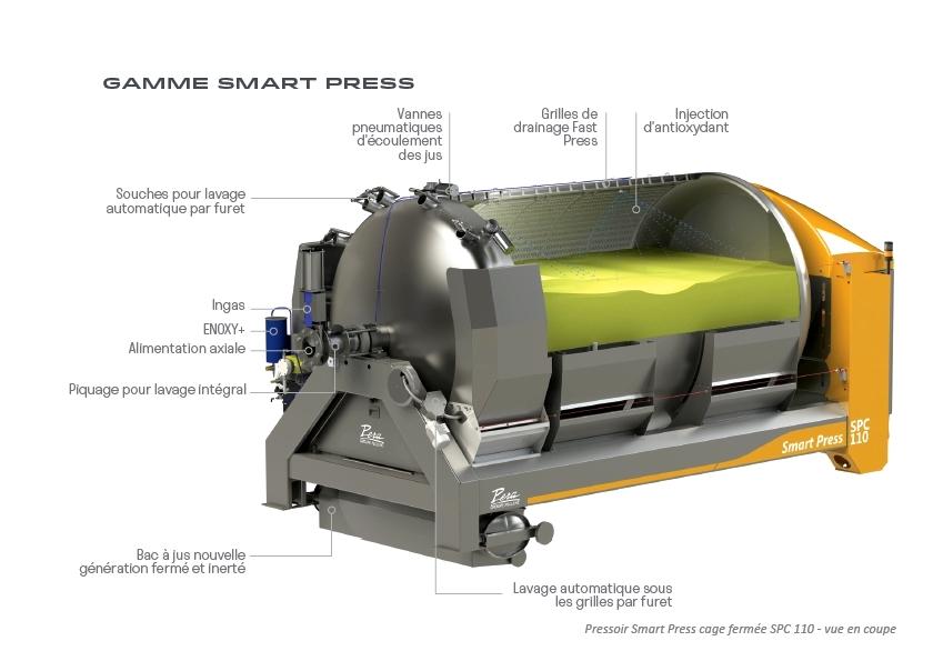 Le schéma du pressoir pneumatique Smart Press de Pera Pellenc, matériel vinicole