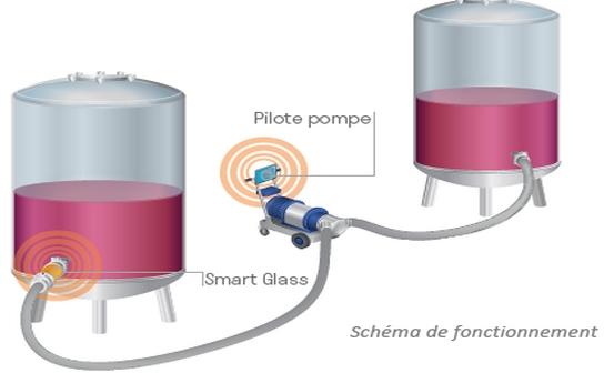Mode de programmation avancé du pressoir pneumatique Smart Press